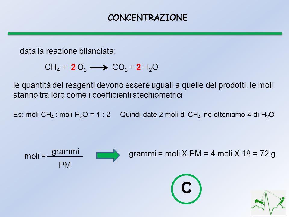 C CONCENTRAZIONE data la reazione bilanciata: CH4 + 2 O2 CO2 + 2 H2O