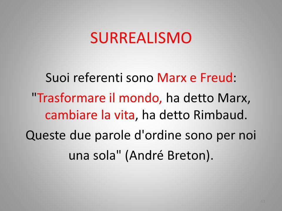 SURREALISMO Suoi referenti sono Marx e Freud: