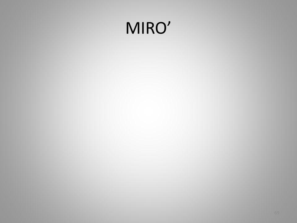 MIRO'