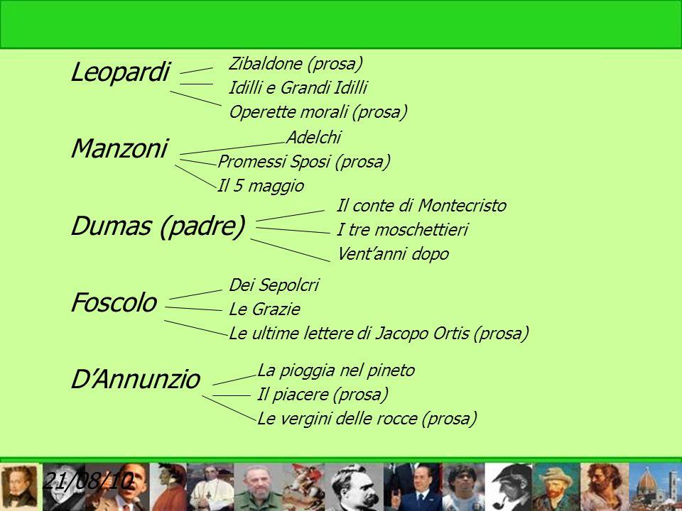 Leopardi Manzoni Dumas (padre) Foscolo D'Annunzio 21/08/10