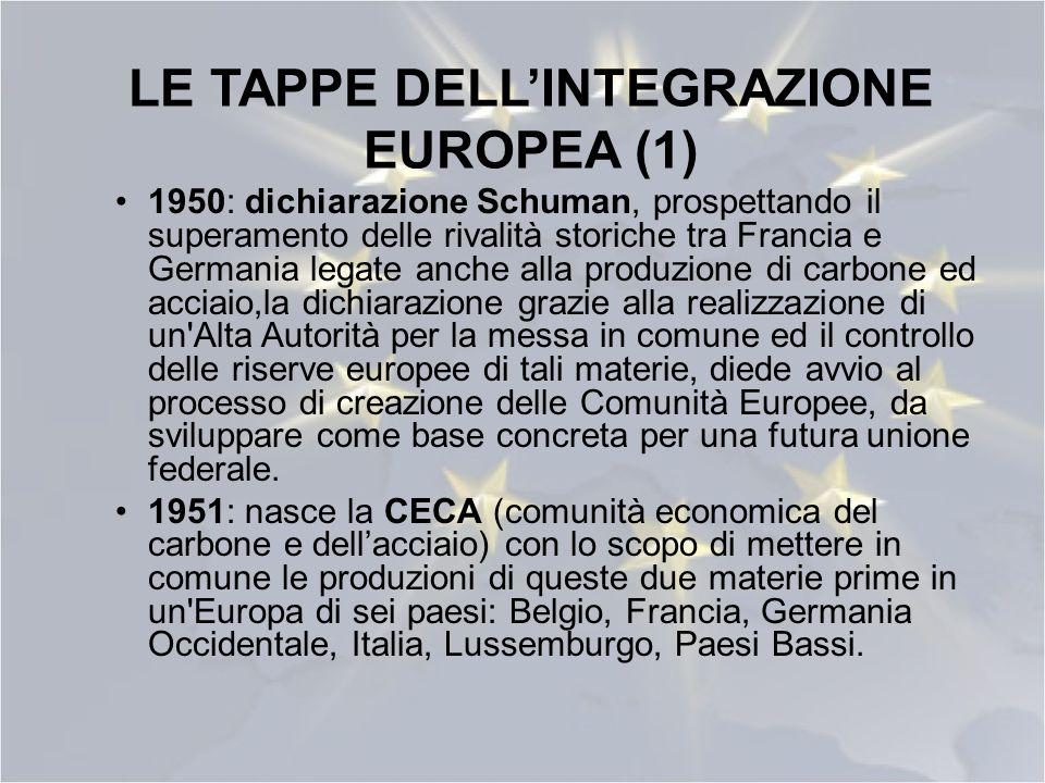 LE TAPPE DELL'INTEGRAZIONE EUROPEA (1)