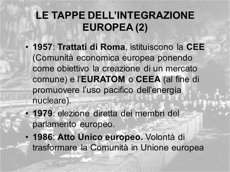 LE TAPPE DELL'INTEGRAZIONE EUROPEA (2)