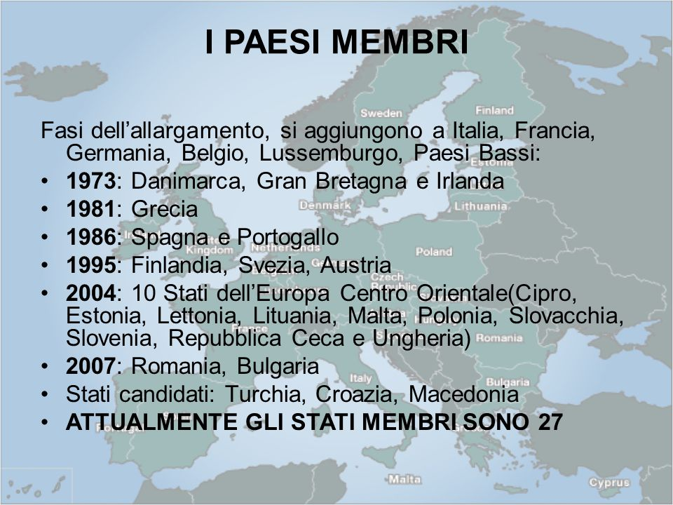 I PAESI MEMBRI Fasi dell'allargamento, si aggiungono a Italia, Francia, Germania, Belgio, Lussemburgo, Paesi Bassi: