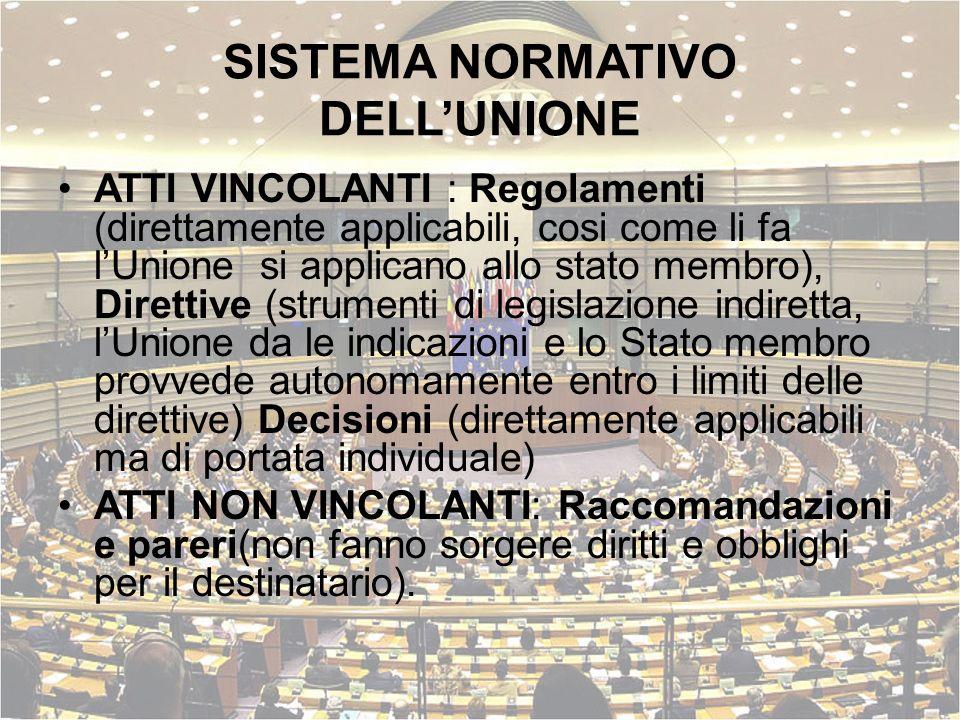 SISTEMA NORMATIVO DELL'UNIONE