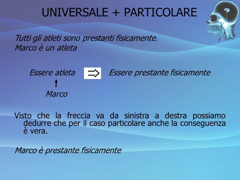 UNIVERSALE + PARTICOLARE