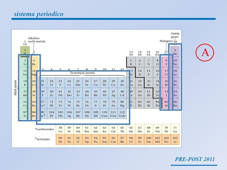 sistema periodico A PRE-POST 2011