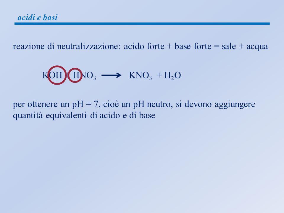 reazione di neutralizzazione: acido forte + base forte = sale + acqua