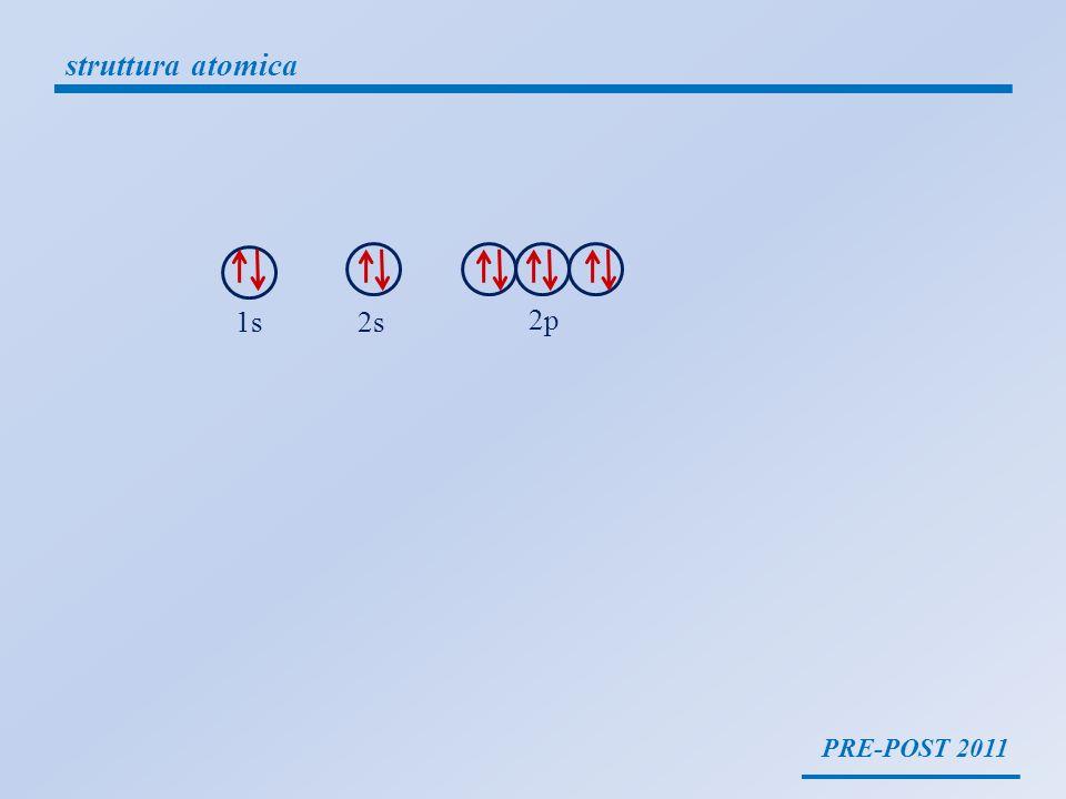 struttura atomica 1s 2s 2p PRE-POST 2011