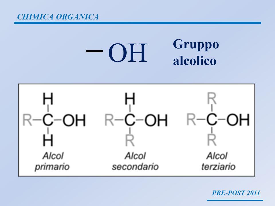 CHIMICA ORGANICA OH Gruppo alcolico PRE-POST 2011
