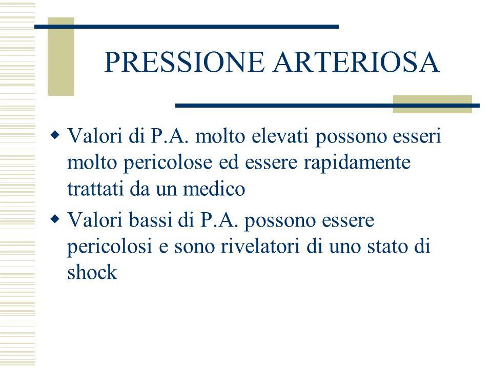 PRESSIONE ARTERIOSA Valori di P.A. molto elevati possono esseri molto pericolose ed essere rapidamente trattati da un medico.