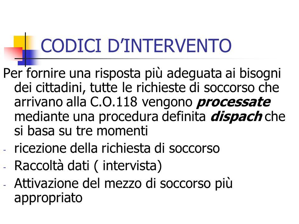 CODICI D'INTERVENTO