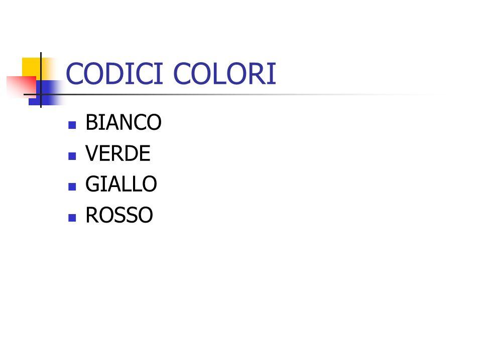 CODICI COLORI BIANCO VERDE GIALLO ROSSO