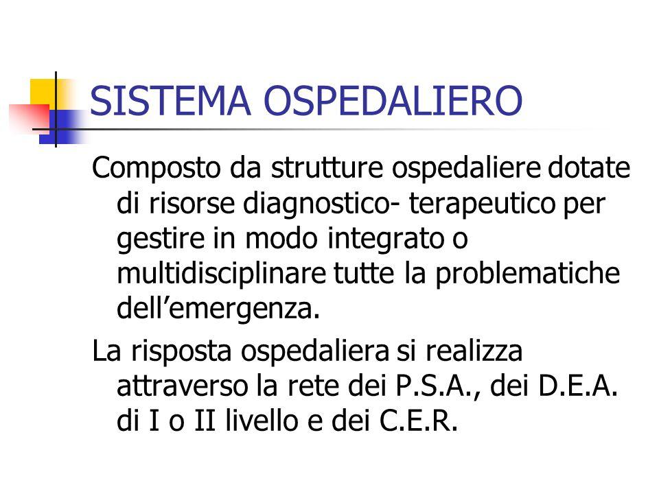SISTEMA OSPEDALIERO