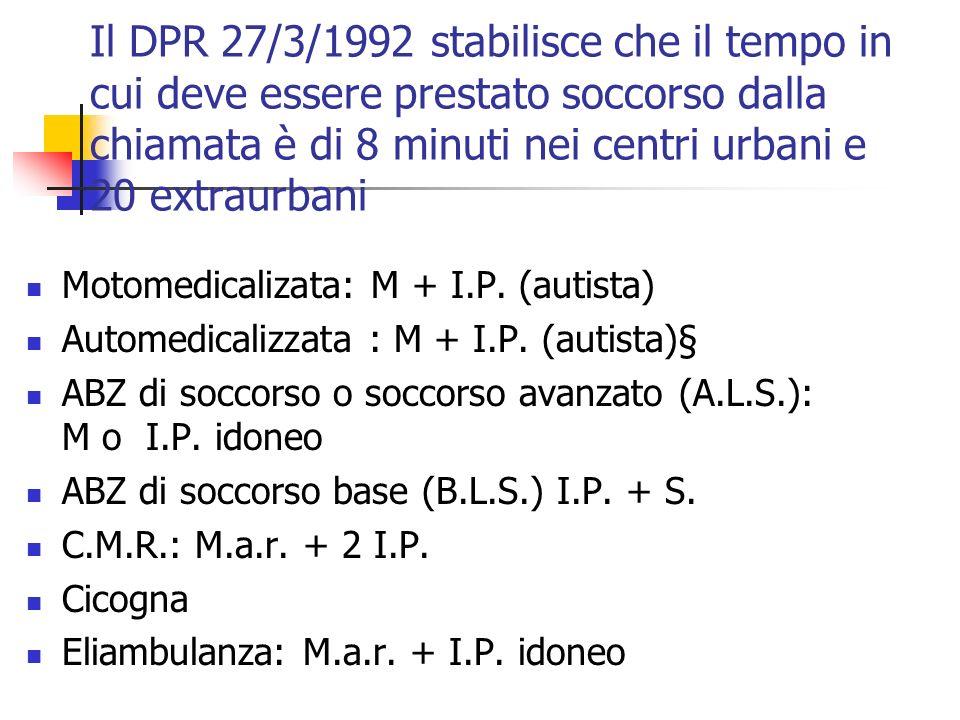 Il DPR 27/3/1992 stabilisce che il tempo in cui deve essere prestato soccorso dalla chiamata è di 8 minuti nei centri urbani e 20 extraurbani
