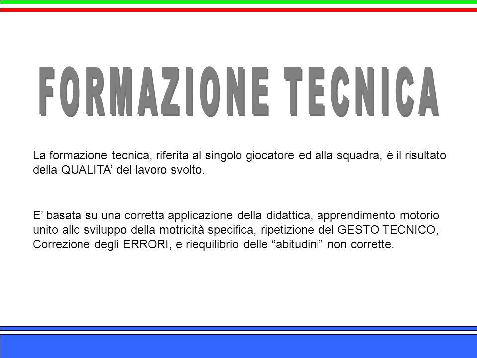FORMAZIONE TECNICA La formazione tecnica, riferita al singolo giocatore ed alla squadra, è il risultato.