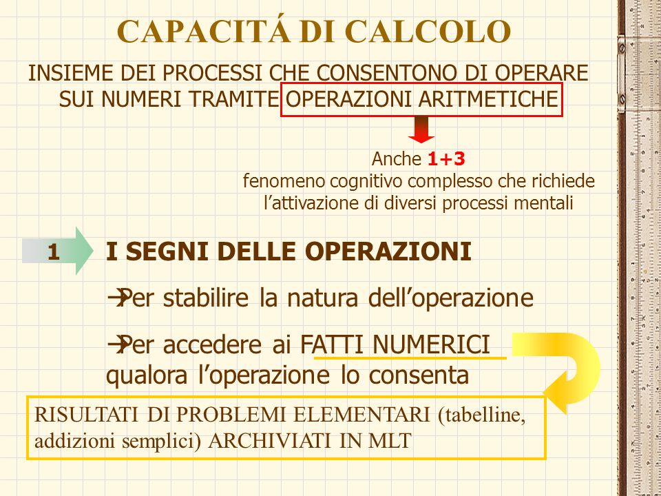 CAPACITÁ DI CALCOLO I SEGNI DELLE OPERAZIONI