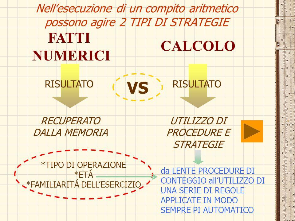 VS FATTI NUMERICI CALCOLO