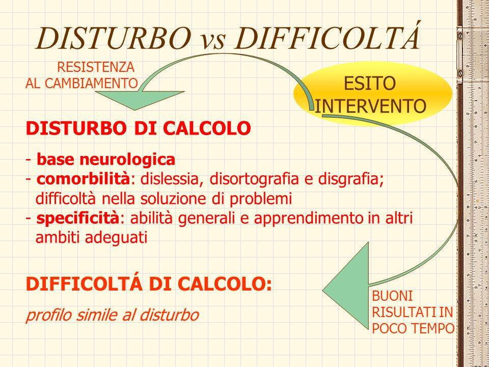 DISTURBO vs DIFFICOLTÁ