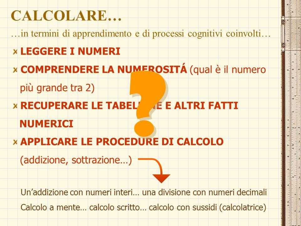 CALCOLARE… …in termini di apprendimento e di processi cognitivi coinvolti… LEGGERE I NUMERI. COMPRENDERE LA NUMEROSITÁ (qual è il numero.