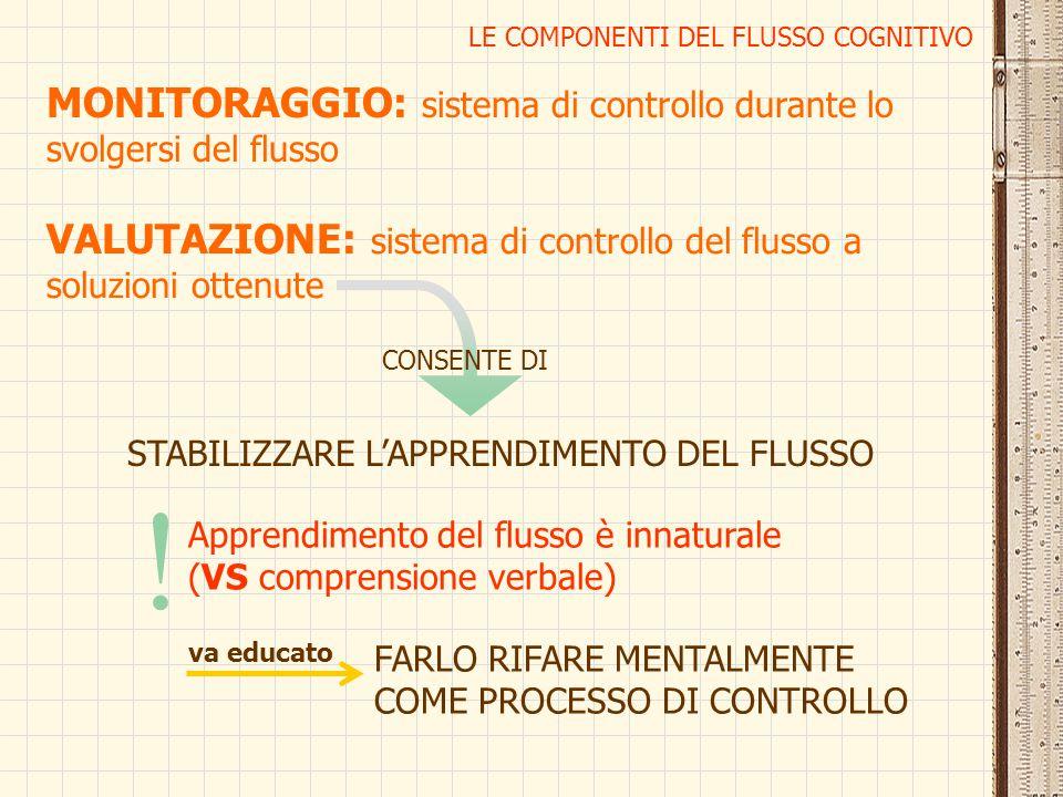 LE COMPONENTI DEL FLUSSO COGNITIVO