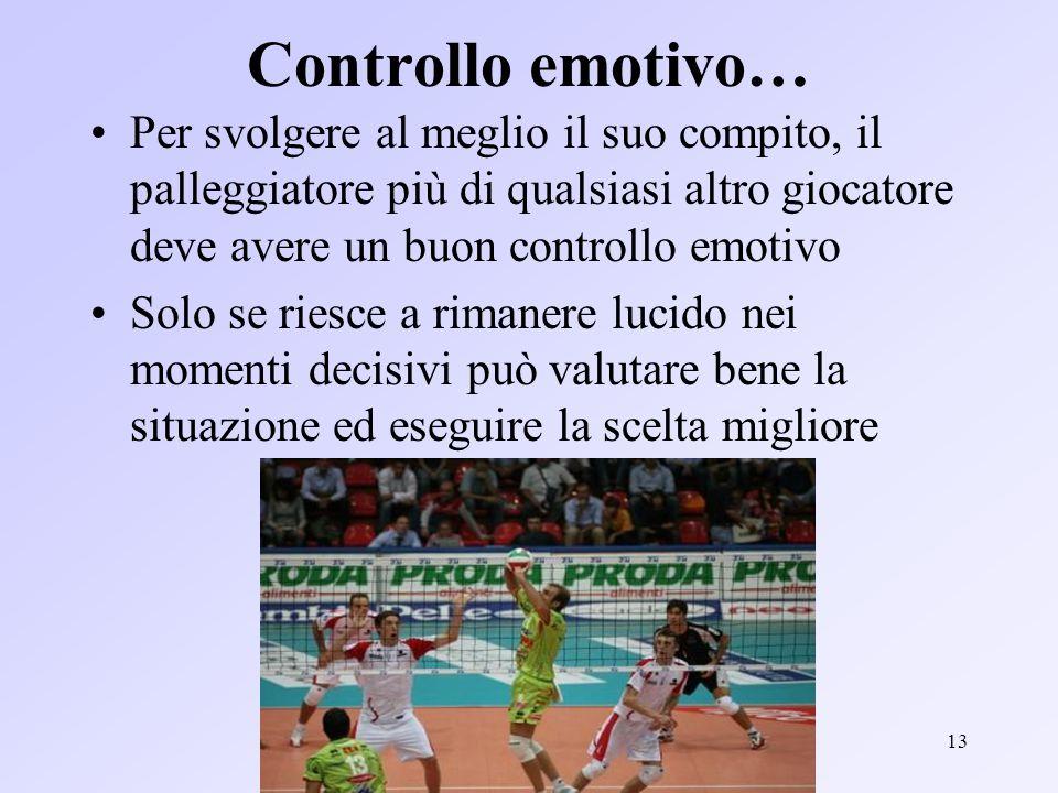 Controllo emotivo… Per svolgere al meglio il suo compito, il palleggiatore più di qualsiasi altro giocatore deve avere un buon controllo emotivo.
