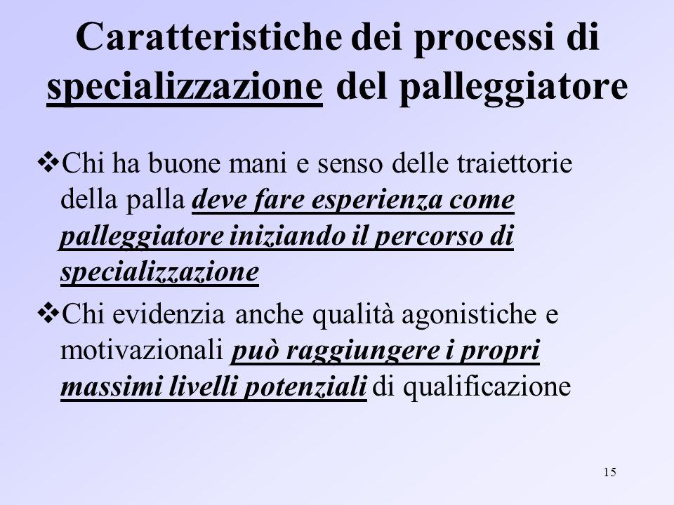 Caratteristiche dei processi di specializzazione del palleggiatore