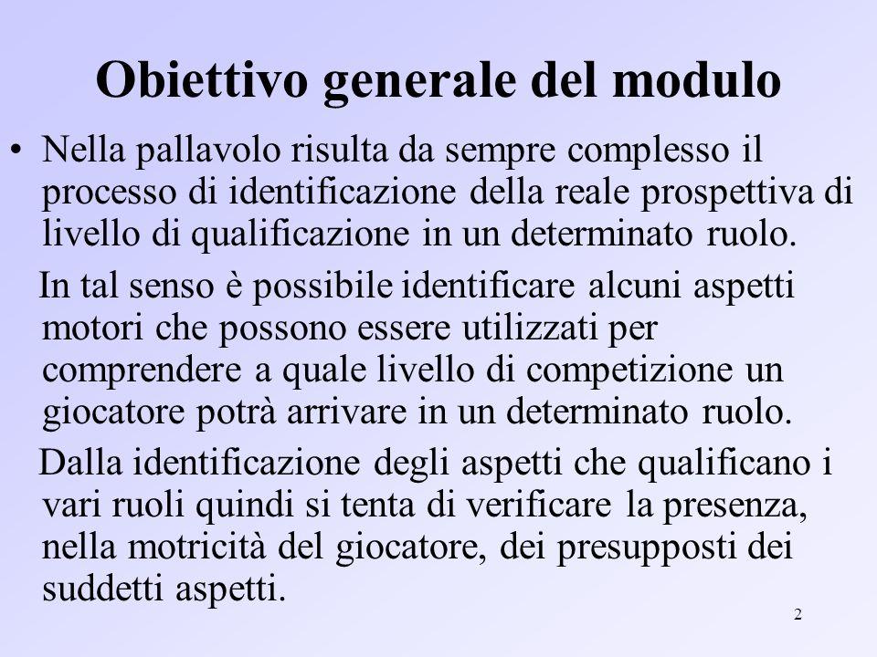 Obiettivo generale del modulo