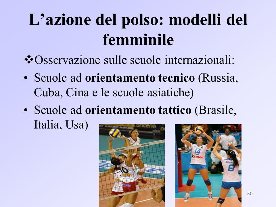 L'azione del polso: modelli del femminile