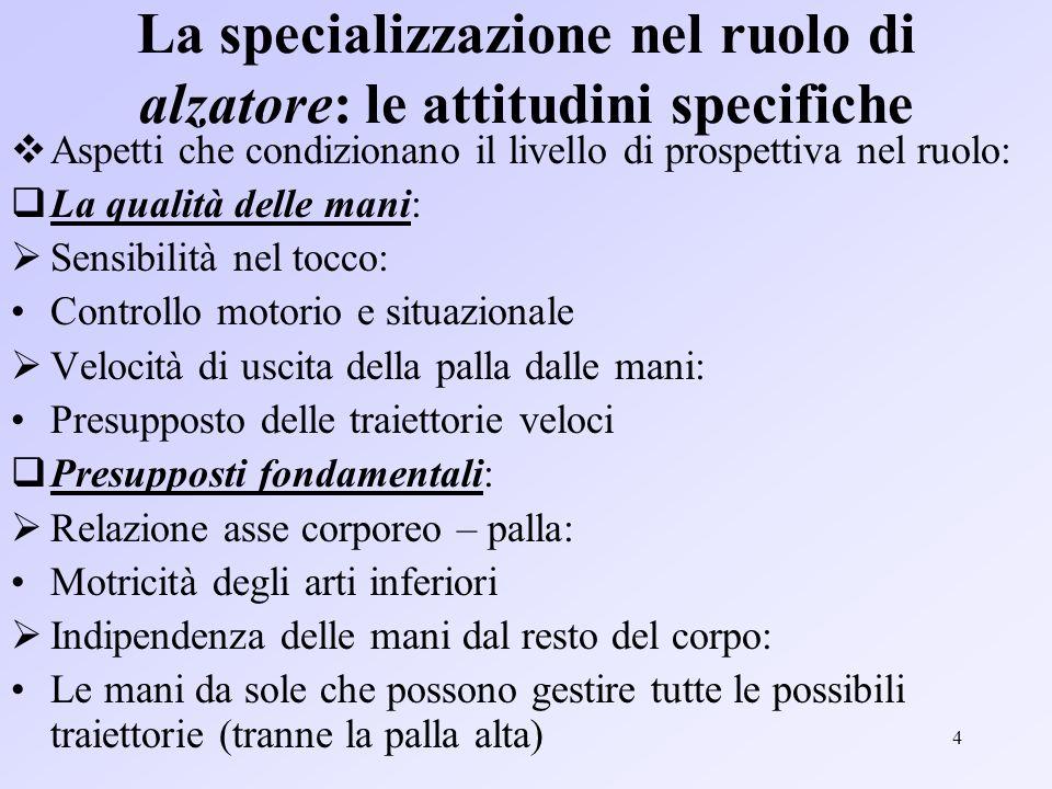 La specializzazione nel ruolo di alzatore: le attitudini specifiche