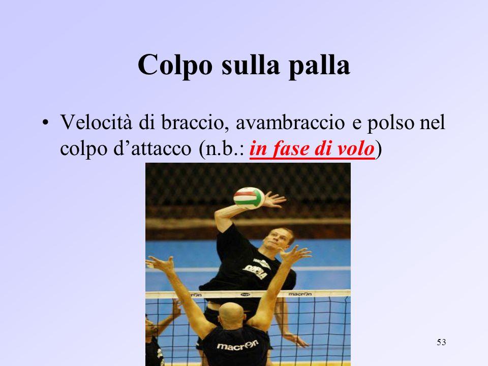Colpo sulla palla Velocità di braccio, avambraccio e polso nel colpo d'attacco (n.b.: in fase di volo)