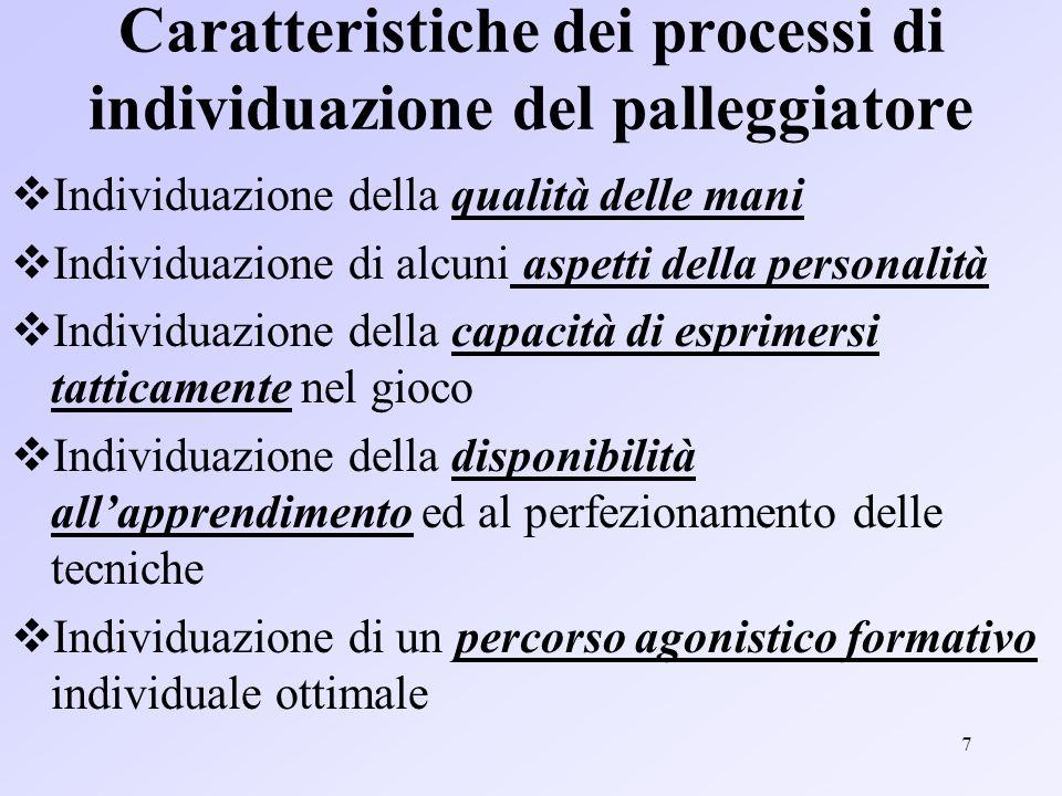 Caratteristiche dei processi di individuazione del palleggiatore