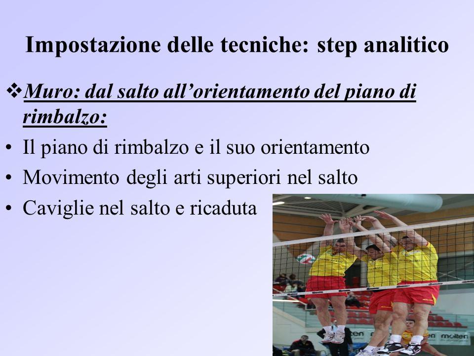 Impostazione delle tecniche: step analitico