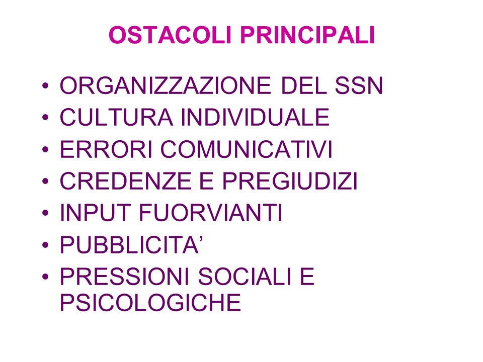 OSTACOLI PRINCIPALI ORGANIZZAZIONE DEL SSN. CULTURA INDIVIDUALE. ERRORI COMUNICATIVI. CREDENZE E PREGIUDIZI.