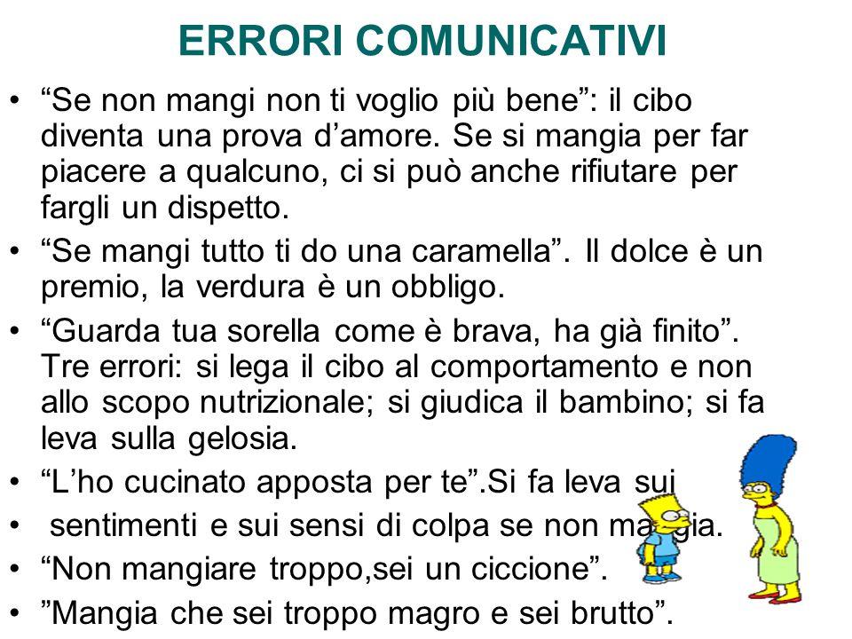 ERRORI COMUNICATIVI