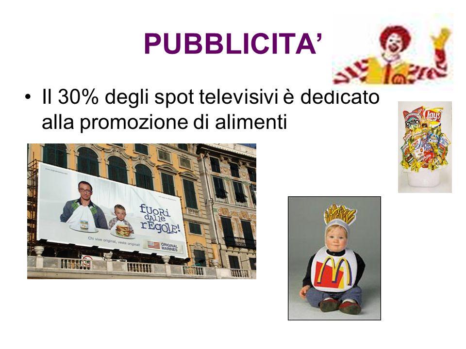 PUBBLICITA' Il 30% degli spot televisivi è dedicato alla promozione di alimenti