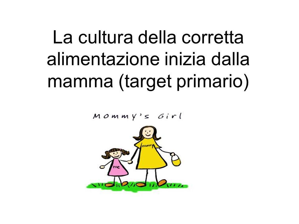 La cultura della corretta alimentazione inizia dalla mamma (target primario)