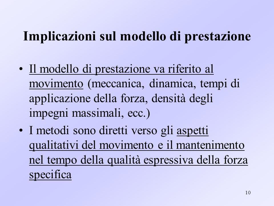 Implicazioni sul modello di prestazione