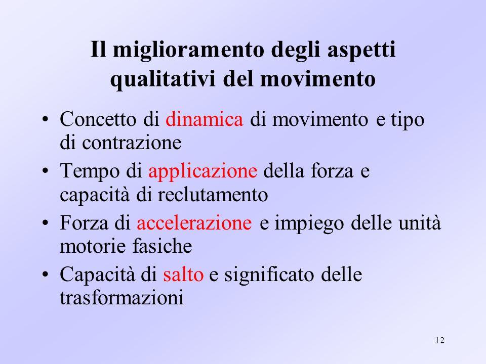Il miglioramento degli aspetti qualitativi del movimento