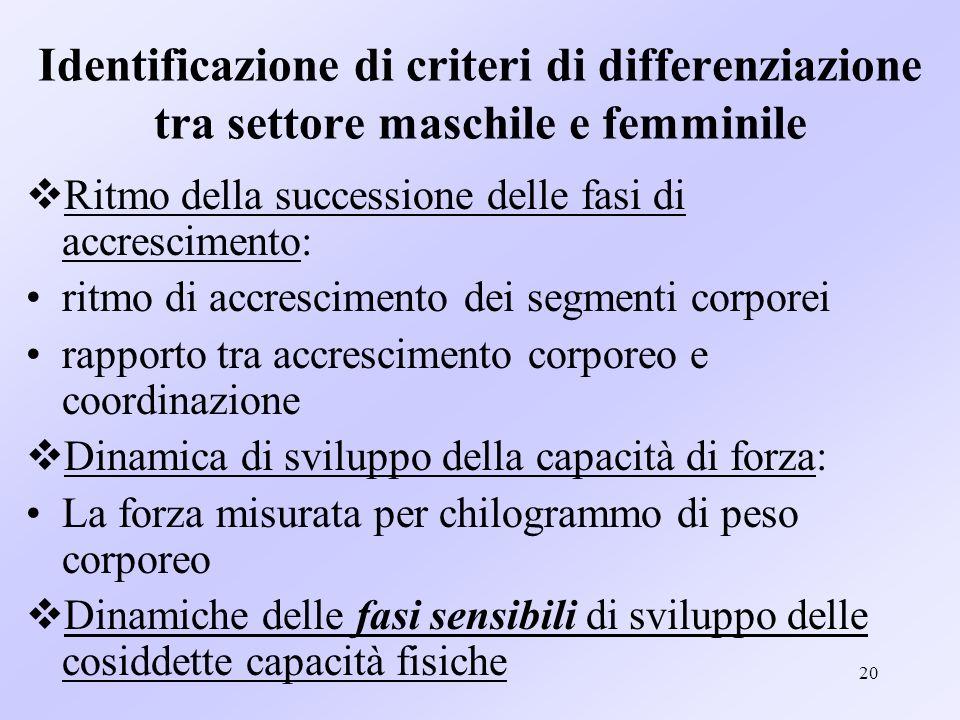 Identificazione di criteri di differenziazione tra settore maschile e femminile