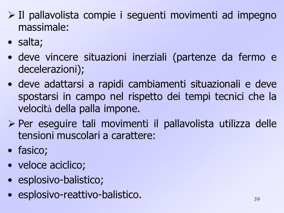 Il pallavolista compie i seguenti movimenti ad impegno massimale: