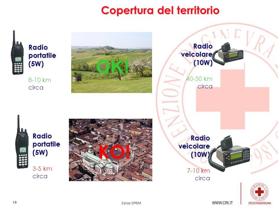 OK! KO! Copertura del territorio Radio veicolare Radio portatile (10W)