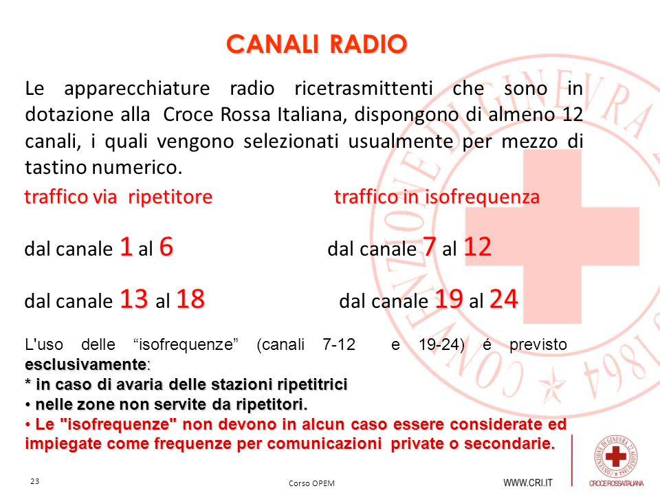 CANALI RADIO