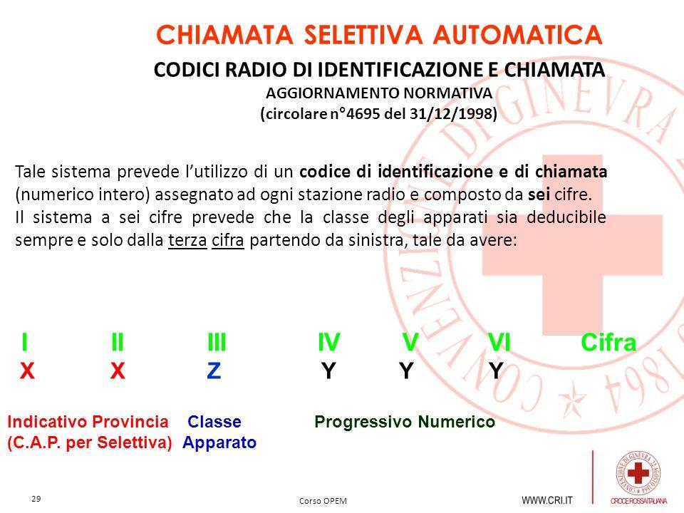 CHIAMATA SELETTIVA AUTOMATICA AGGIORNAMENTO NORMATIVA