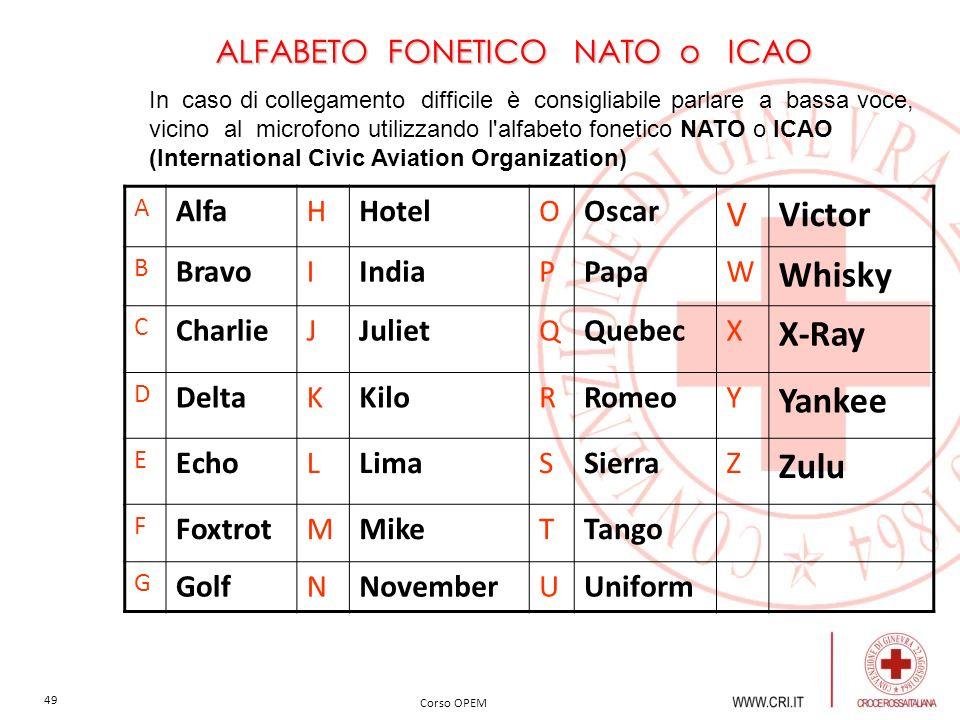 V Victor Whisky X-Ray Yankee Zulu ALFABETO FONETICO NATO o ICAO Alfa H
