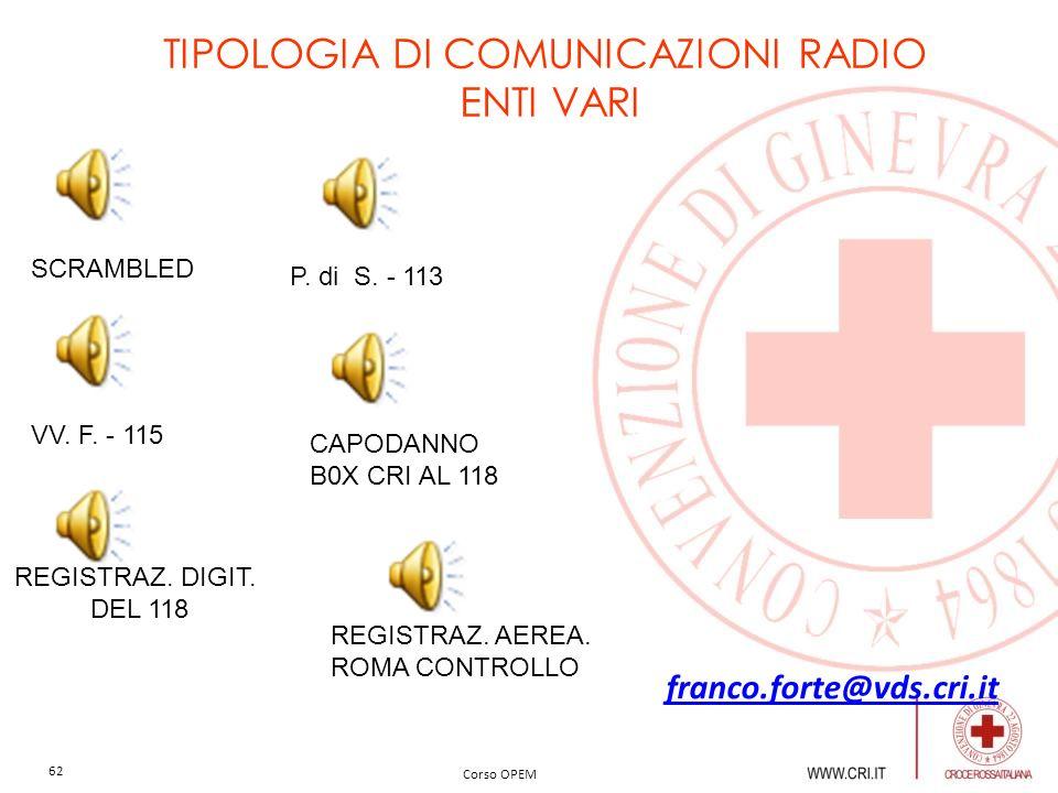 TIPOLOGIA DI COMUNICAZIONI RADIO