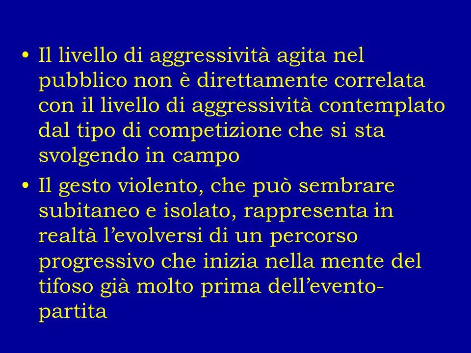 Il livello di aggressività agita nel pubblico non è direttamente correlata con il livello di aggressività contemplato dal tipo di competizione che si sta svolgendo in campo