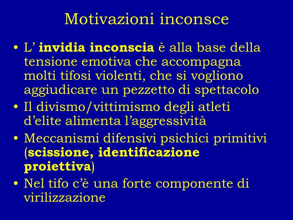 Motivazioni inconsce