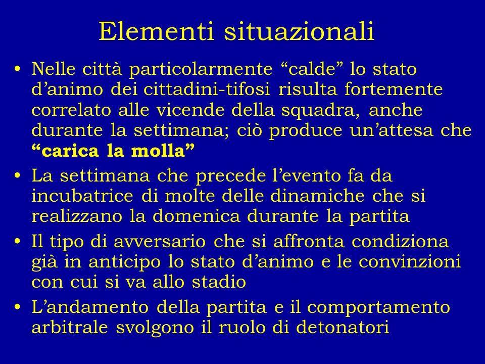 Elementi situazionali