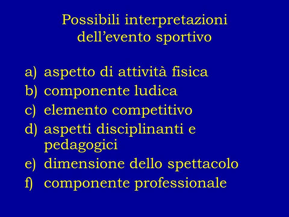 Possibili interpretazioni dell'evento sportivo