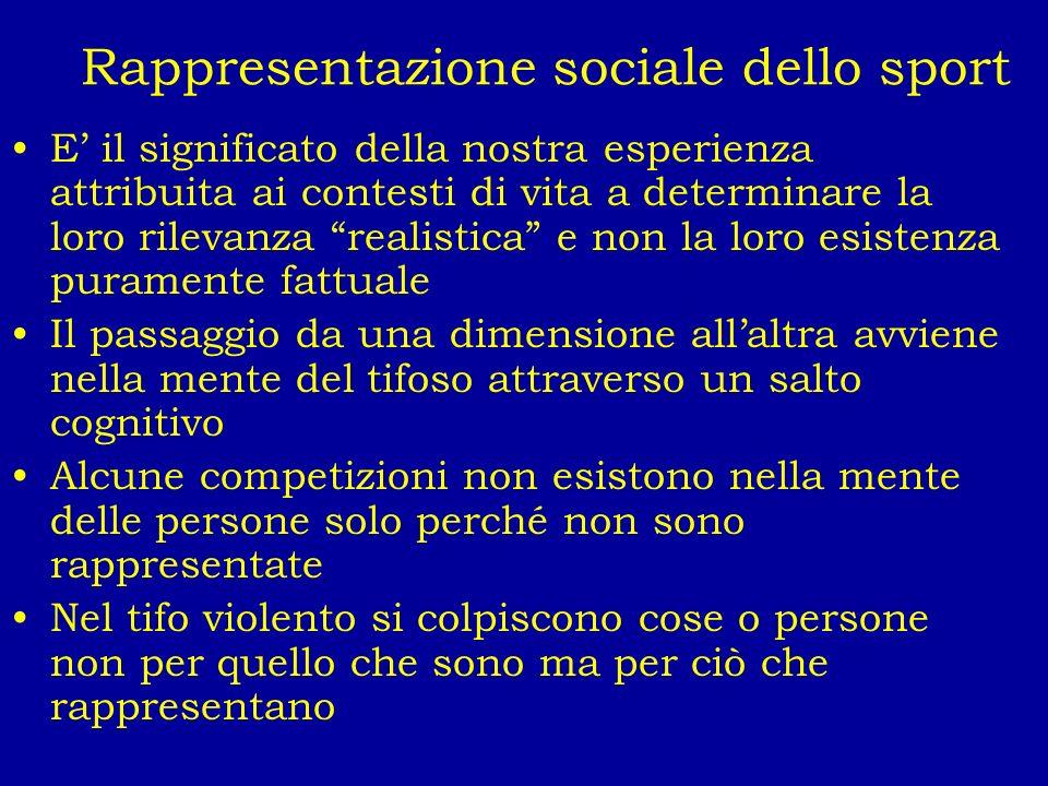 Rappresentazione sociale dello sport